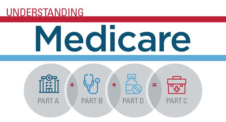 Take advantage of Medicare open enrollment period